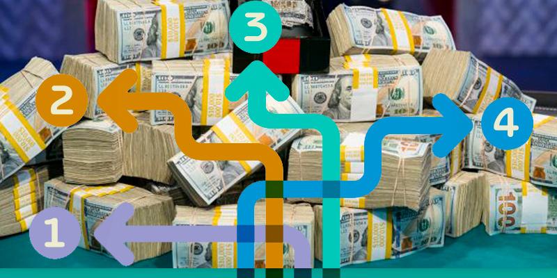 4 самых эффективных способа заработать банкролл в покере
